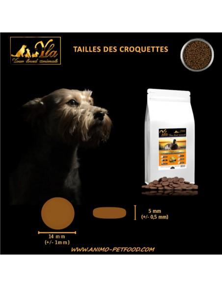 croquettes-sans-cereales-chien-petites-races-canard-taille-croquettes