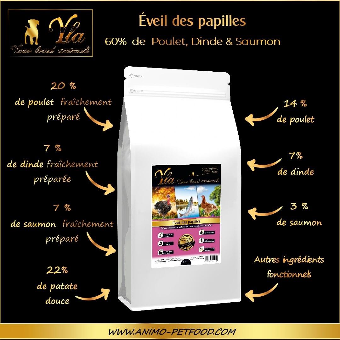 croquettes-sans-cereales-hypoallergeniques-pour-chiot