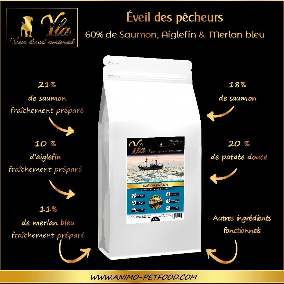 croquettes-sans-cereales-hypoallergeniques-pour-chiot-au-poisson