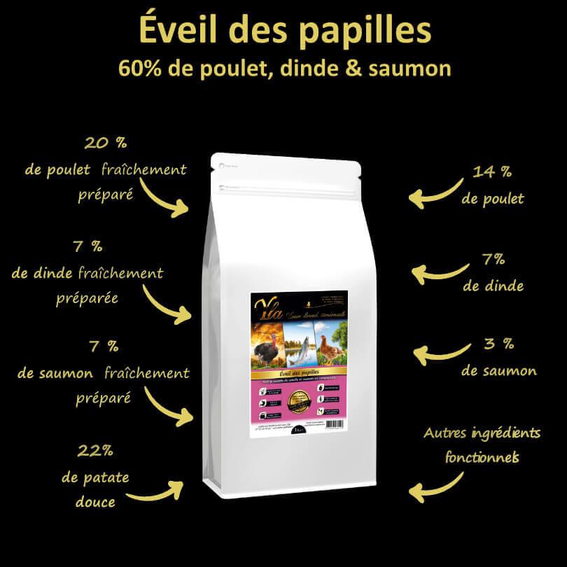 croquettes-sans-cereales-hypoallergeniques-pour-chiots
