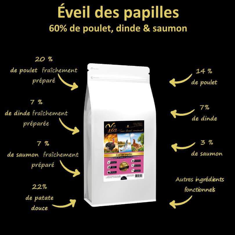 croquettes-sans-cereales-hypoallergeniques-pour-chiots-sensibles