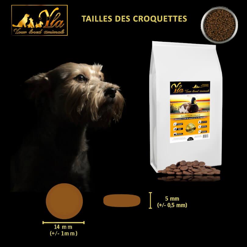 croquettes-sans-cereales-pour-chien-au-canard