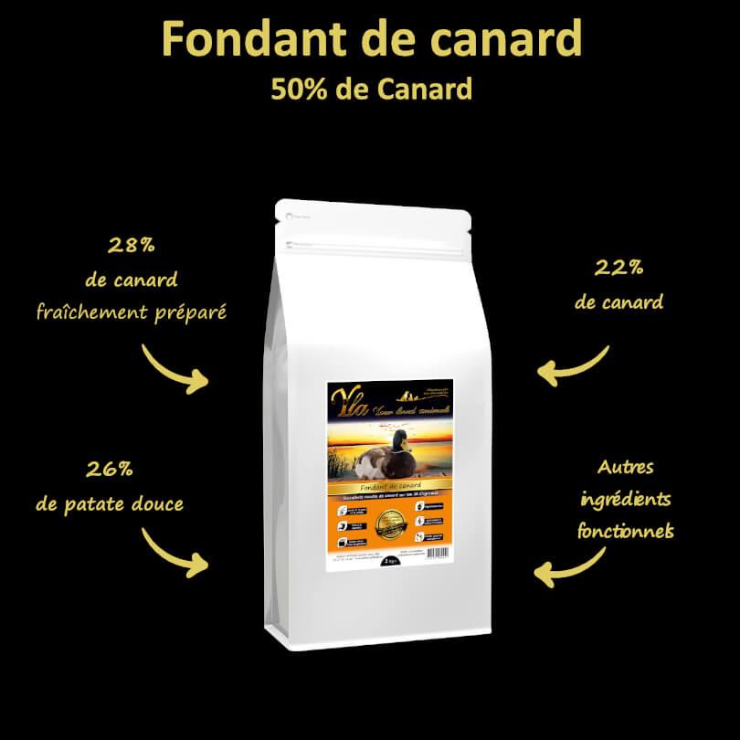 aliment-sans-cereales-chien-au-canard